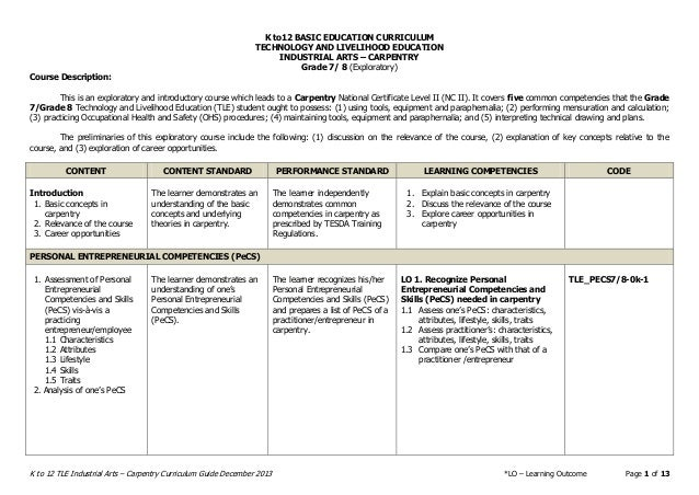 K to12 BASIC EDUCATION CURRICULUM TECHNOLOGY AND LIVELIHOOD EDUCATION K to 12 TLE Industrial Arts – Carpentry Curriculum G...