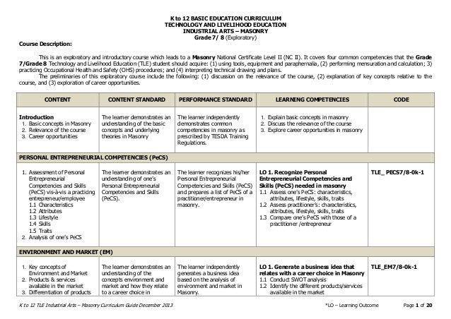 TLE-IA Masonry Curriculum Guide for Grades 7 10
