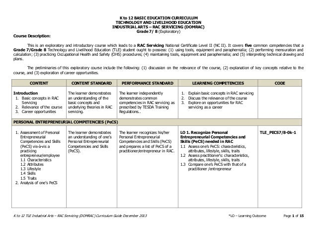 TLE-IA RAC Servicing (DOMRAC) Curriculum Guide for Grades 7-10