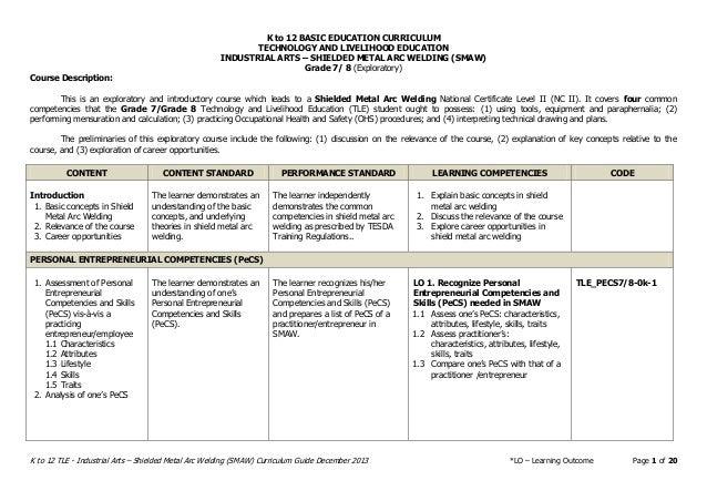 TLE-IA Shielded Metal Arc Welding (SMAW)  for Grades 7-10
