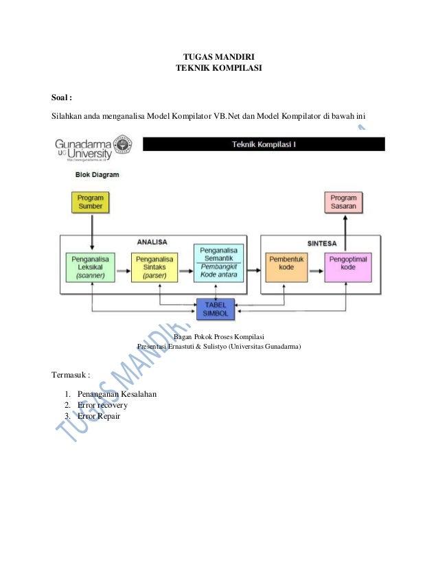 TUGAS MANDIRITEKNIK KOMPILASISoal :Silahkan anda menganalisa Model Kompilator VB.Net dan Model Kompilator di bawah iniBaga...