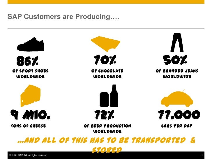 SAP Customers are Producing….      86%                                70%                 50%  Of sport shoes             ...