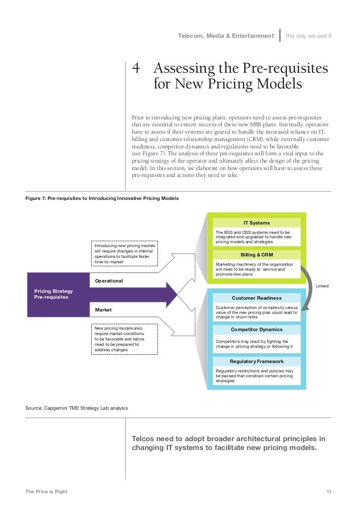 Pricing Strategy Model New Pricing Models Prior