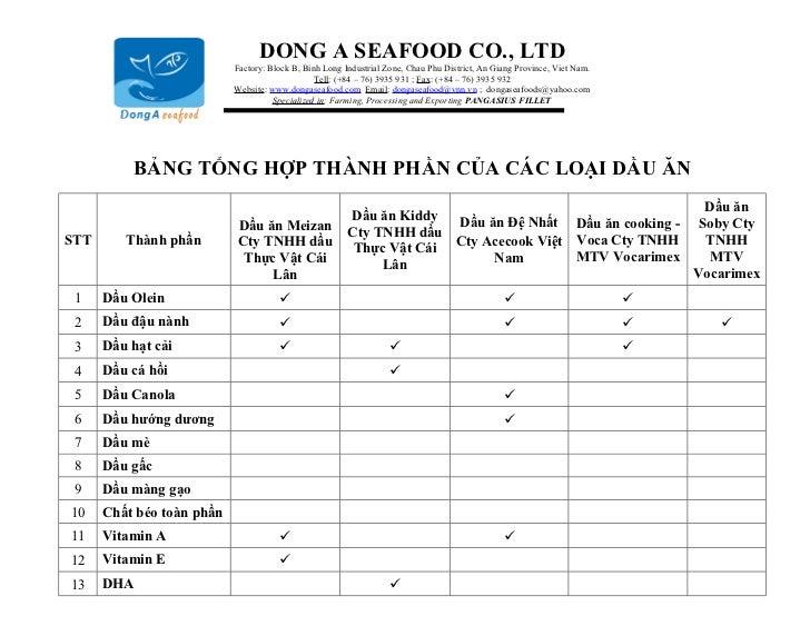 DONG A SEAFOOD CO., LTD                           Factory: Block B, Binh Long Industrial Zone, Chau Phu District, An Giang...