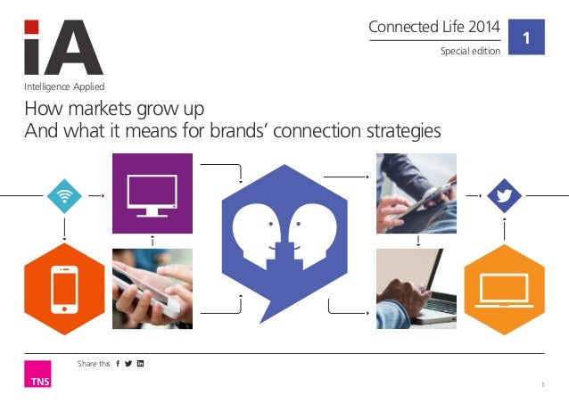 Share this 1 1 Intelligence Applied How markets grow up And what it means for brands' connection strategies Connected Life...
