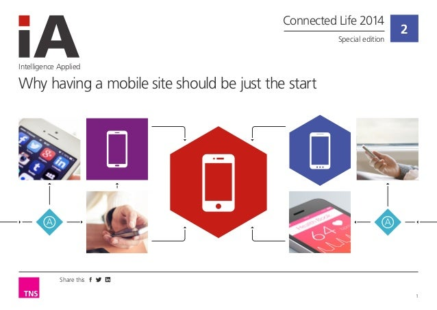 Share this 1 2 Intelligence Applied Why having a mobile site should be just the start Connected Life 2014 Special edition