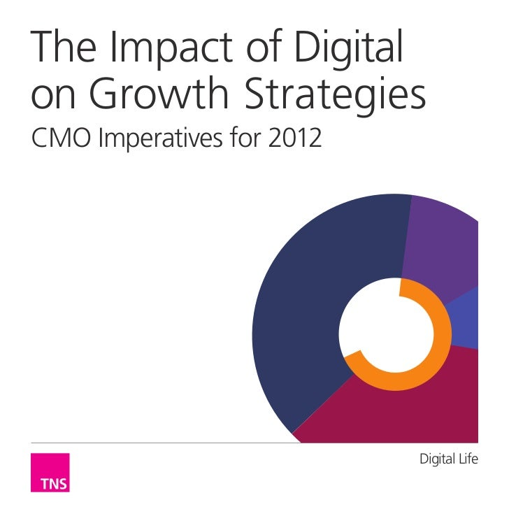 The impact of digital on growth strategies - CMO imperatives for 2012