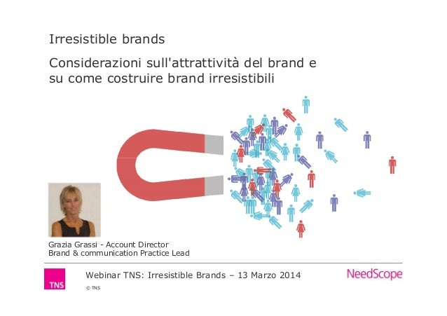 TNS Irresistible Brands