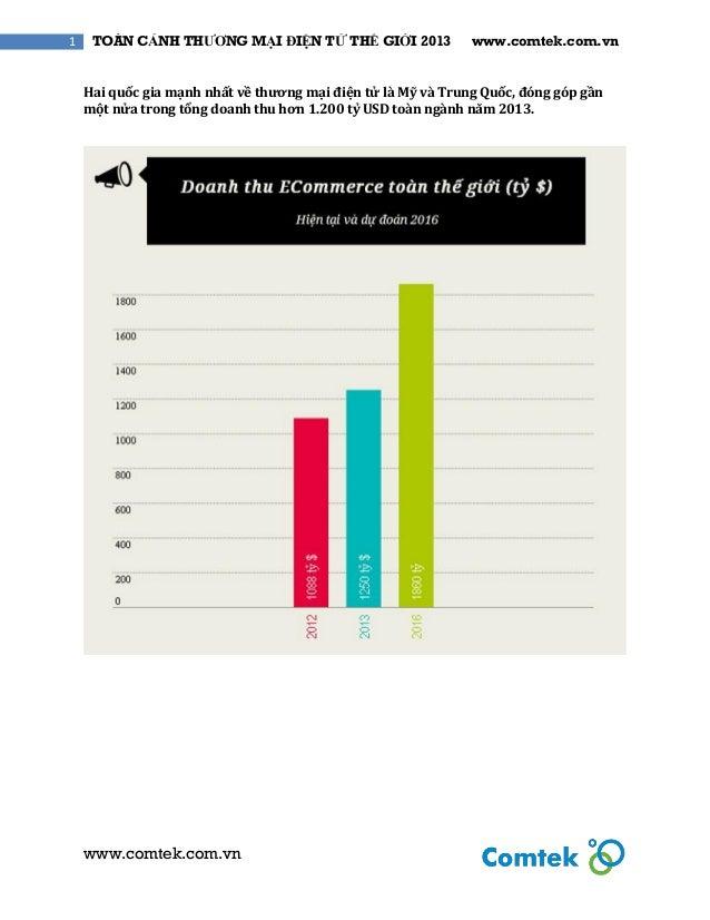 1  TOÀN CẢNH THƯƠNG MẠI ĐIỆN TỬ THẾ GIỚI 2013  www.comtek.com.vn  Hai quốc gia mạnh nhất về thương mại điện tử là Mỹ và Tr...