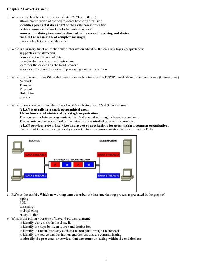 Intrebari si raspunsuri CCNA1