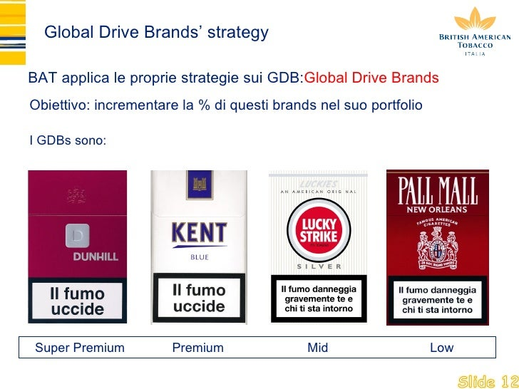 british american tobacco marketing strategy In order to understand tobacco industry marketing strategies, one must first  10  british american tobacco (imperial tobacco parent company),.