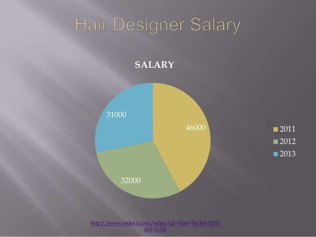 Hairstylist Salary ~ Tuny for .