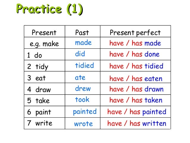 Present Perfect Past Simple Uitleg Ecosia