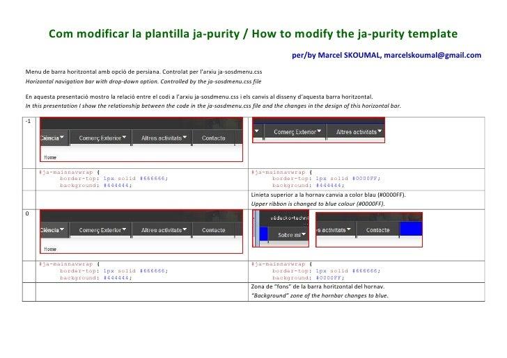 Com modificar la plantilla ja-purity / How to modify the ja-purity template                                               ...