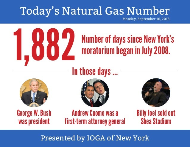 Presented by IOGA of New York 1,882Number of days since New York's moratorium began in July 2008. George W. Bush was presi...