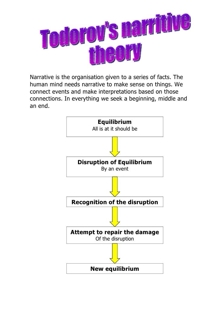 Todorov's theory of equilibrium