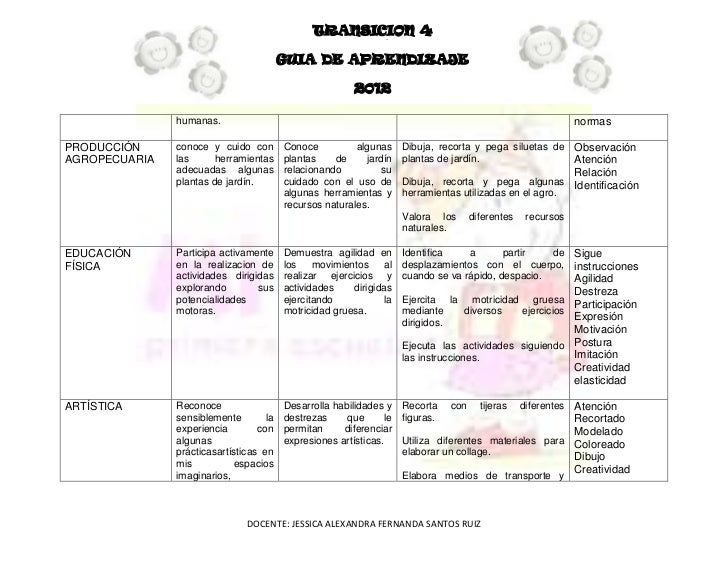 Planeacion de clases por periodo for Actividades para jardin infantil