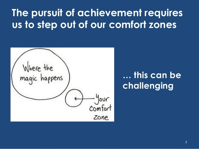 Comfort Zones Psychology Out of Our Comfort Zones …