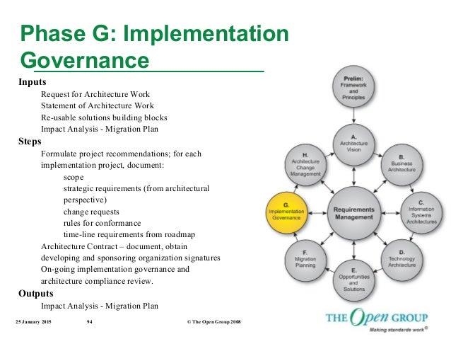 Document the migration plan outputs impact analysis migration plan