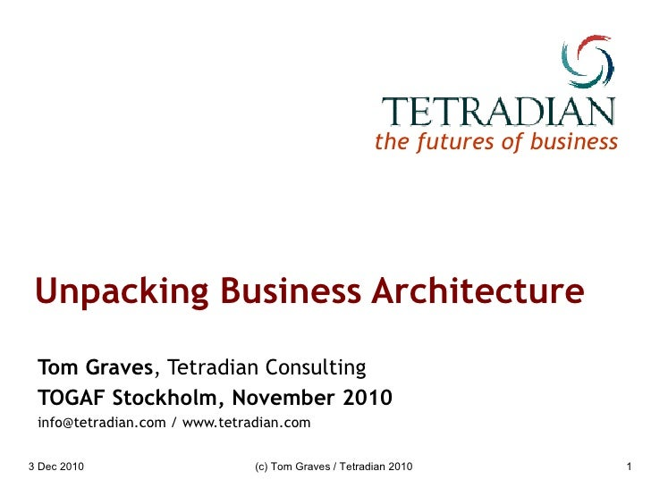 Unpacking business-architecture