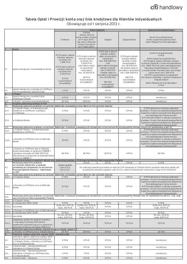 Tabela Opłat iProwizji: konta oraz linie kredytowe dla Klientów indywidualnychObowiązuje od1 sierpnia 2013 r.Konta Osobi...