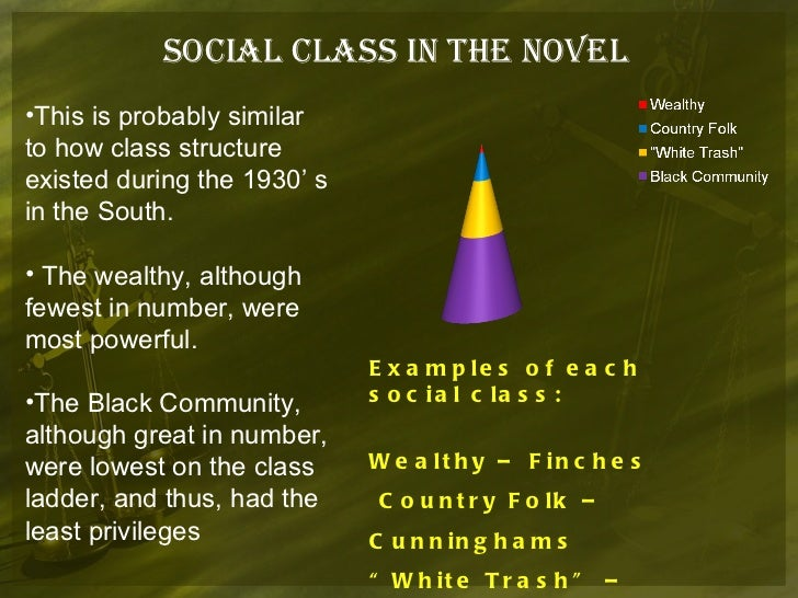 tkam social class To kill a mockingbird family quotes  i learned more about the poor mrunas' social life from listening to mrs merriweather: they had so little sense of family that.