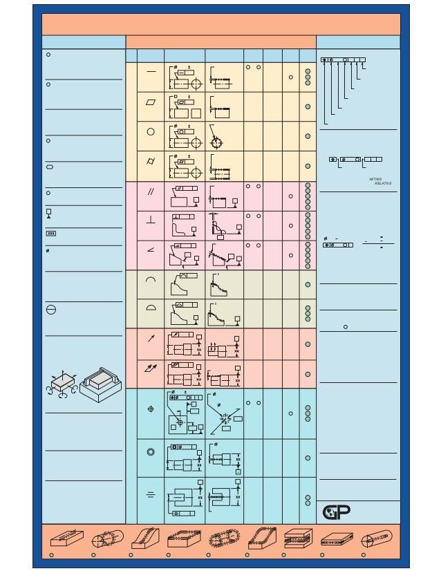 Tolerance chart for 10h7 tolerance table