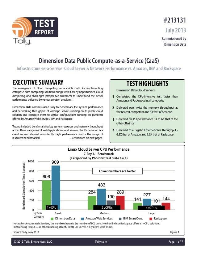 Dimension Data Public Compute-as-a-Service (CaaS) Infrastructure-as-a-Service: Cloud Server & Network Performance vs. Amaz...