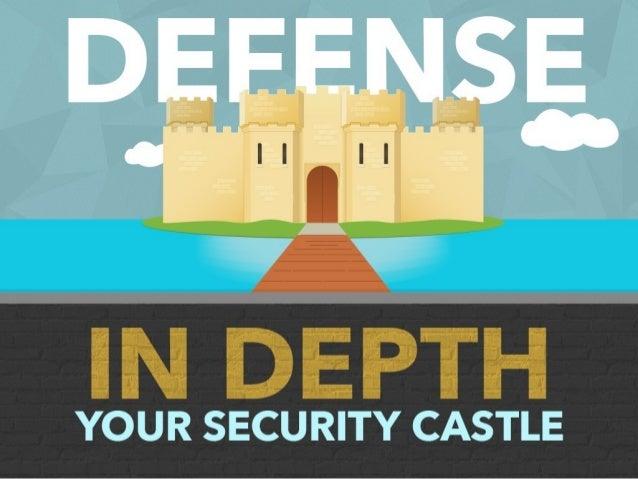 Defense in Depth – Your Security Castle