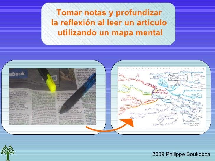 Tomar notas y profundizar  la reflexión al leer un artículo  utilizando un mapa mental 2009 Philippe Boukobza