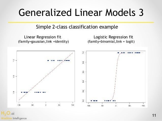 how to make a linear model