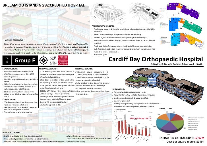 Orthopaedic Hospital Design