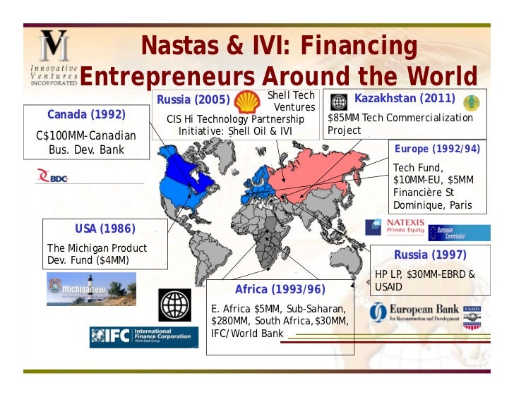 Nastas & IVI: Financing       Entrepreneurs Around the World                        Russia (2005)            Shell Tech   ...