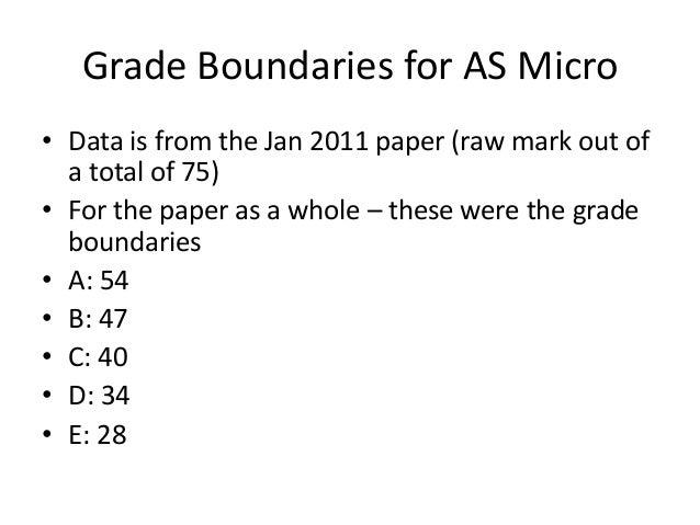 Aqa economics essay writing help