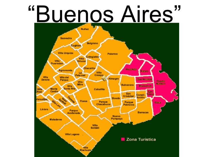 """""""Buenos Aires"""""""