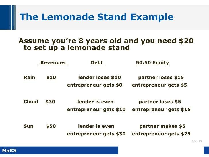 Dog Business Names Lemonade Stand Business Plan Template Art And - Lemonade stand business plan template