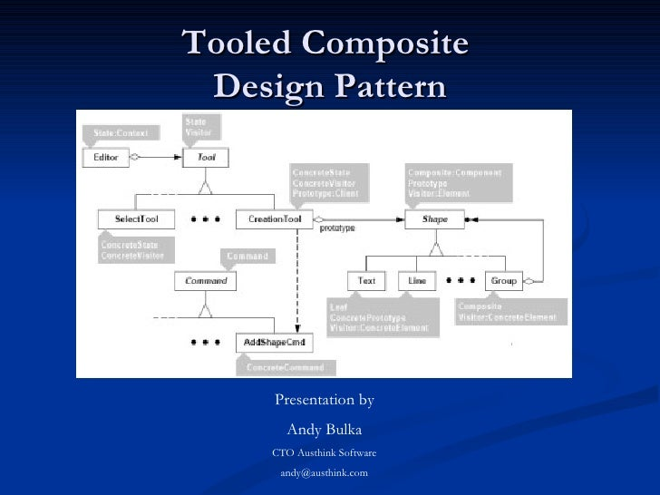 Tooled Composite  Design Pattern Presentation by Andy Bulka CTO Austhink Software [email_address]