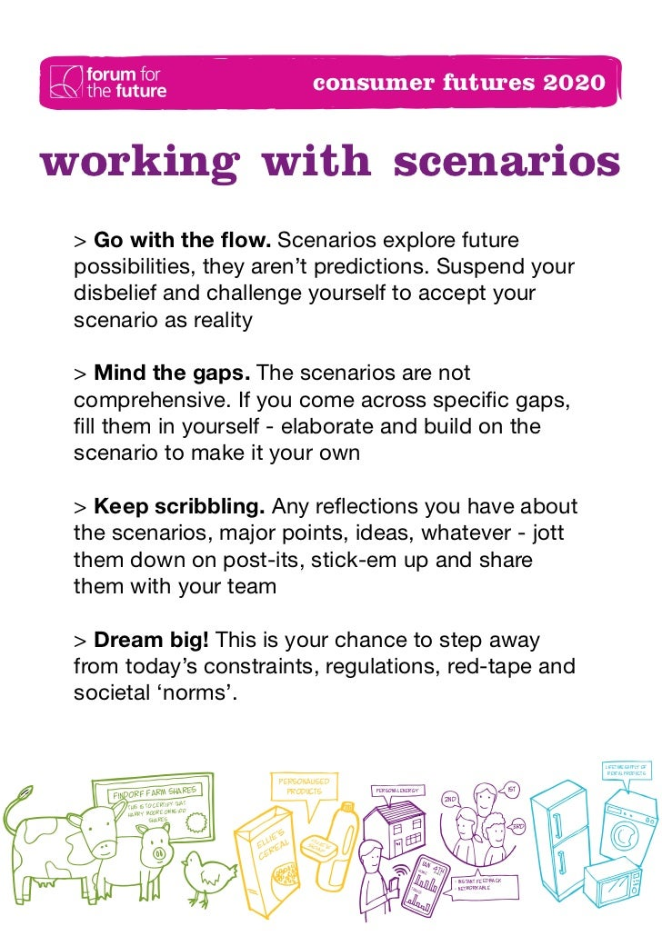 Toolkit part 4 - A3 Posters: how to work with scenarios; filtering ideas; value chain; personas
