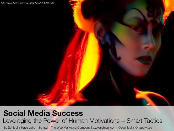 Humans motivations that drive Social Media success