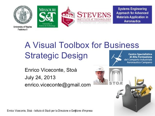 1 Systems Engineering Approach for Advanced Materials Application in Aeronautics Enrico Viceconte, Stoà - Istituto di Stud...