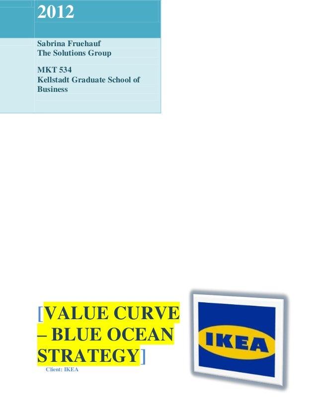 2012Sabrina FruehaufThe Solutions GroupMKT 534Kellstadt Graduate School ofBusiness[VALUE CURVE– BLUE OCEANSTRATEGY]  Clien...