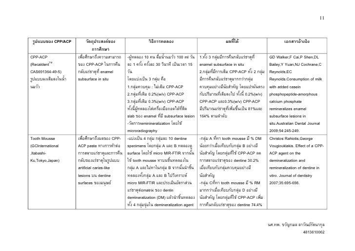 11 รูปแบบของ CPP/ACP        วัตถุประสงค์ของ                      วิ ธีการทดลอง                                 ผลที่ได้   ...