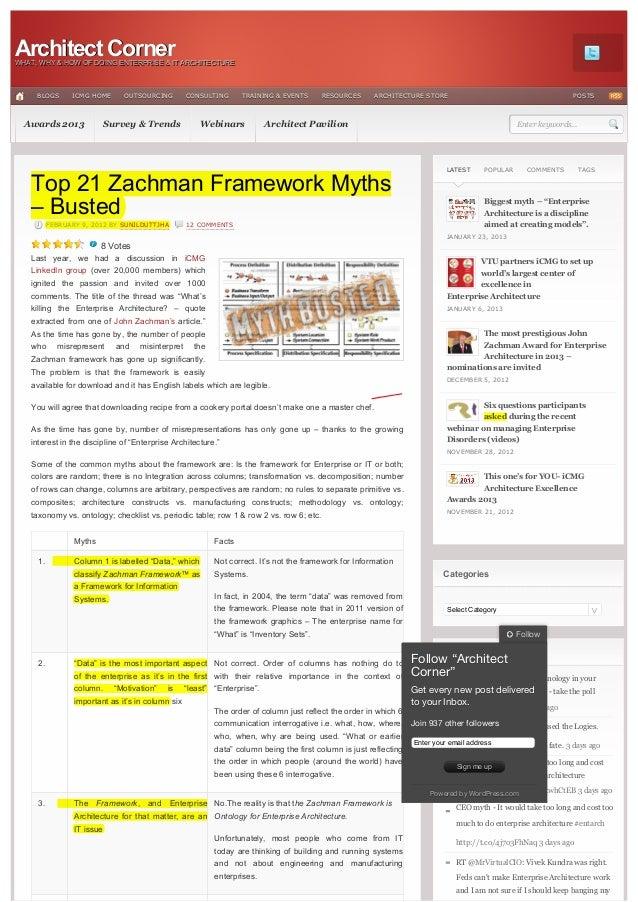 Top  21 Zachman Framework Myths Busted
