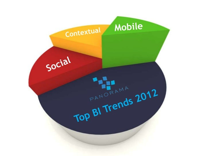 The Market Trends To FollowTrends         Trend by Gartner                             Trends by ForresterSelf-Service    ...