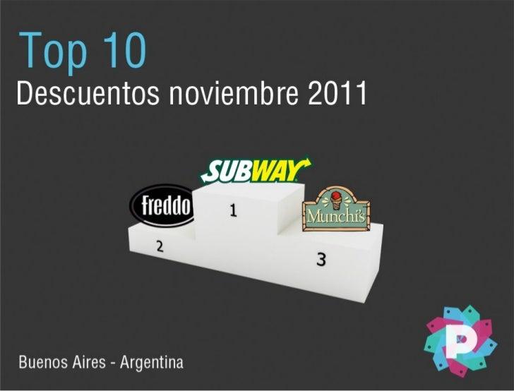 Top 10 descuentos publicados en Argentina en noviembre