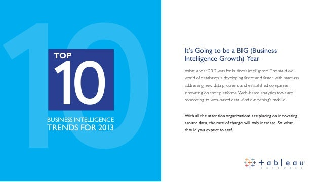 10 10                        It's Going to be a BIG (Business  TOP                   Intelligence Growth) Year            ...