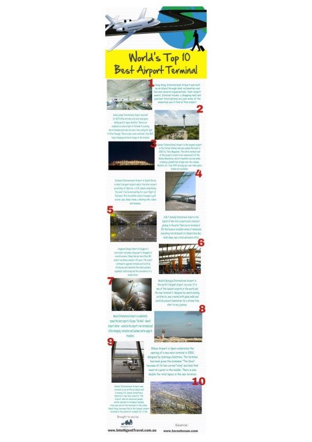 Top 10 best airport terminals.infographic.intelligent travel.travel risk management