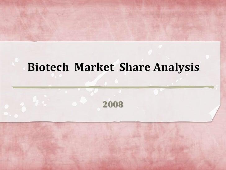 Biotech  Market  Share Analysis <br />2008<br />