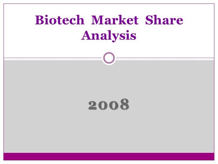 2008<br />Biotech  Market  Share Analysis <br />