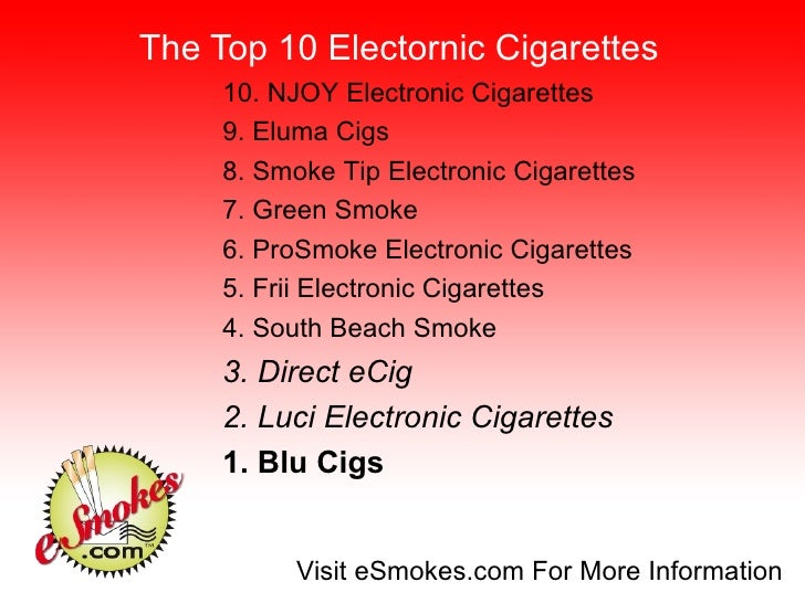 E cigarette price in USA